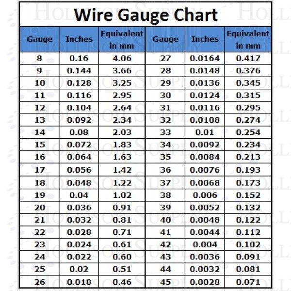 Lovely steel wire gauge chart photos electrical circuit diagram famous steel wire gauge chart photos electrical circuit diagram keyboard keysfo