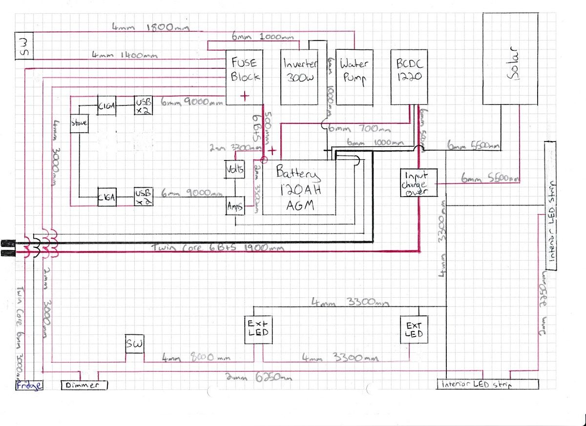 electrical wiring diagrams for rv hotpoint creda cooker diagram camper trailer rebuild designing an system