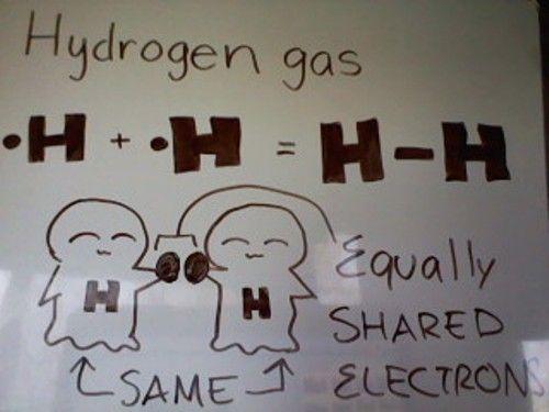 silicon and nitrogen covalent bond - Google Search