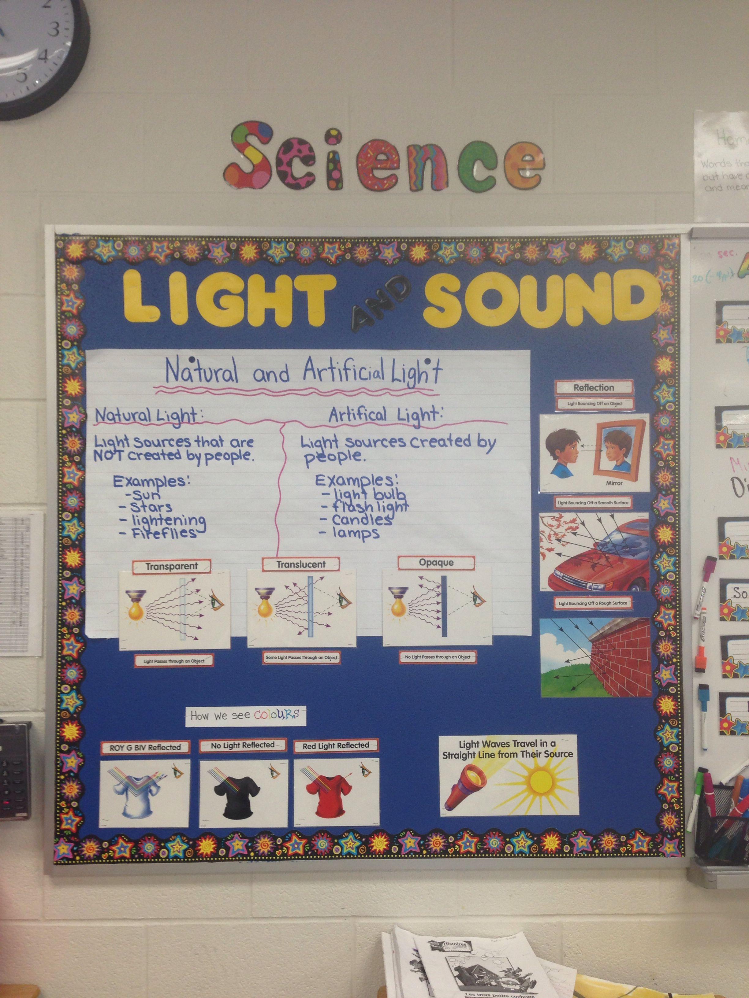 Light And Sound Grade 4
