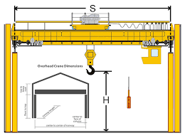 Image Result For Overhead Crane 5ton Drawing Dwg With Images
