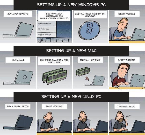 10 Funny Jokes In Pictures Windows Vs Mac Vs Linux Linux Computer Humor Jokes