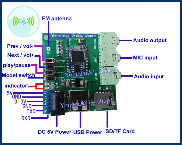 DIY Bluetooth 4 0 Stereo Audio Receiver Board Wireless SD TF