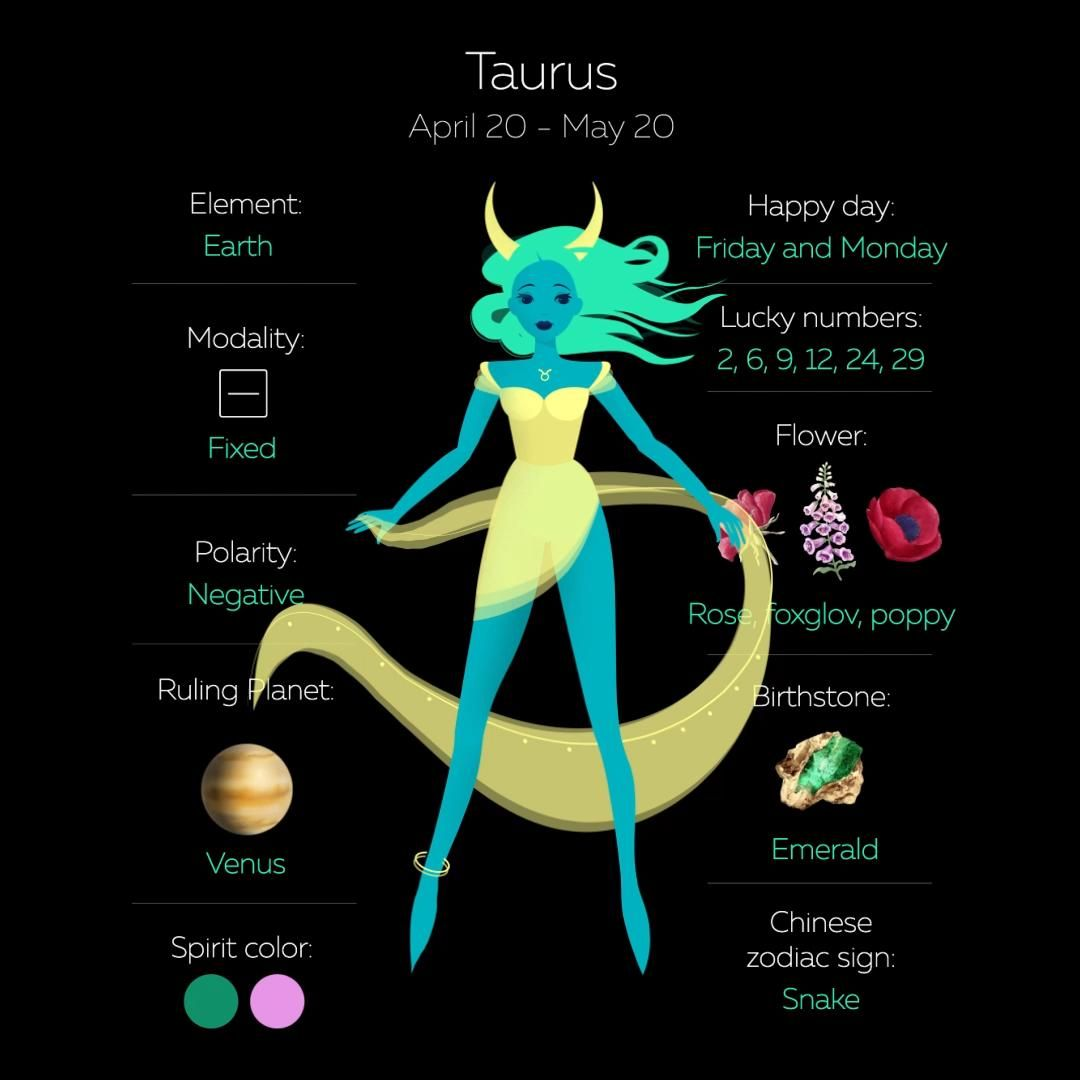 Taurus zodiac info ⭐️✨