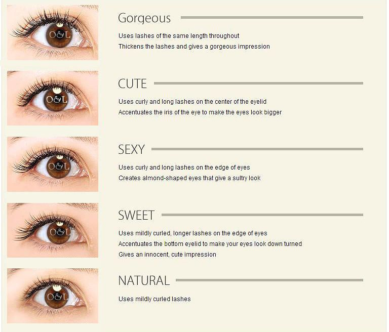 eyelash extensions types - Google Search - lash extensions - Pinterest ...