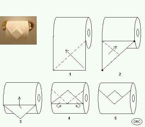 test doblado de papel