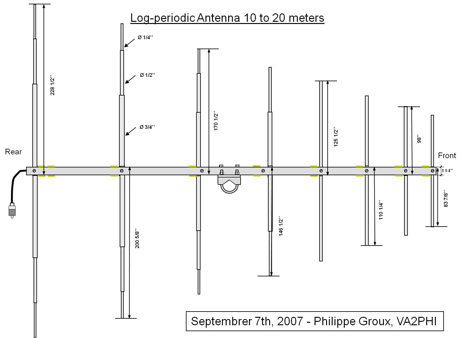 amateur radio antenna Log periodic