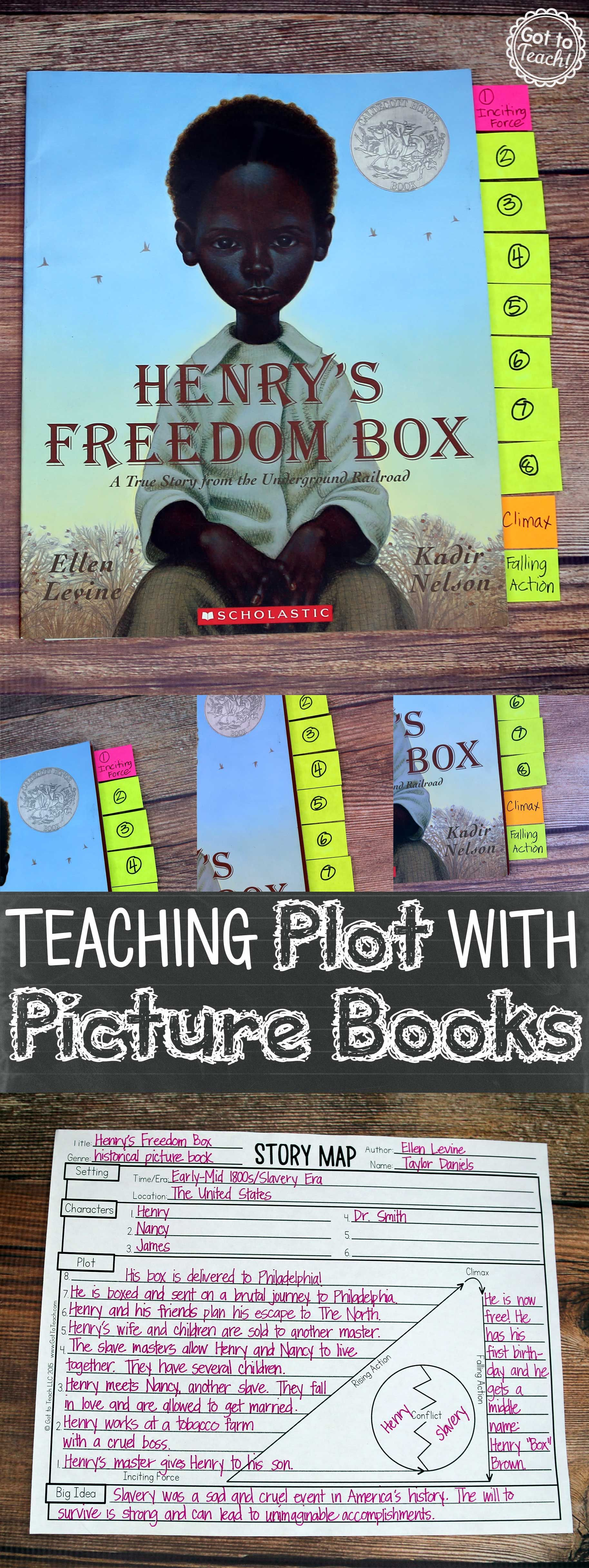 Teaching Plot with Picture Books is part of Shared reading lesson, Teaching plot, Reading classroom, Reading lessons, Elementary reading, Reading workshop - Teaching plot with picture books  Picture books are the perfect medium when explicitly teaching the elements of plot to older student