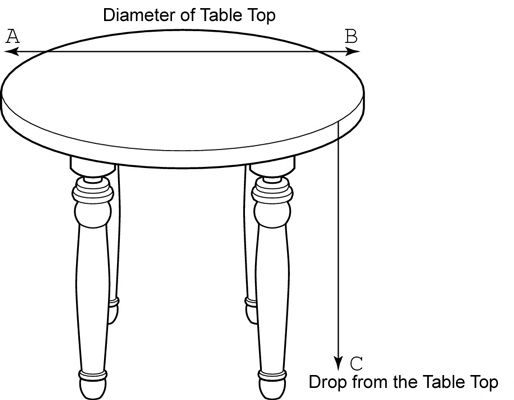 How To Measure Round Table.Yardage For Homemade Table Cloths Sewing Things To Sew