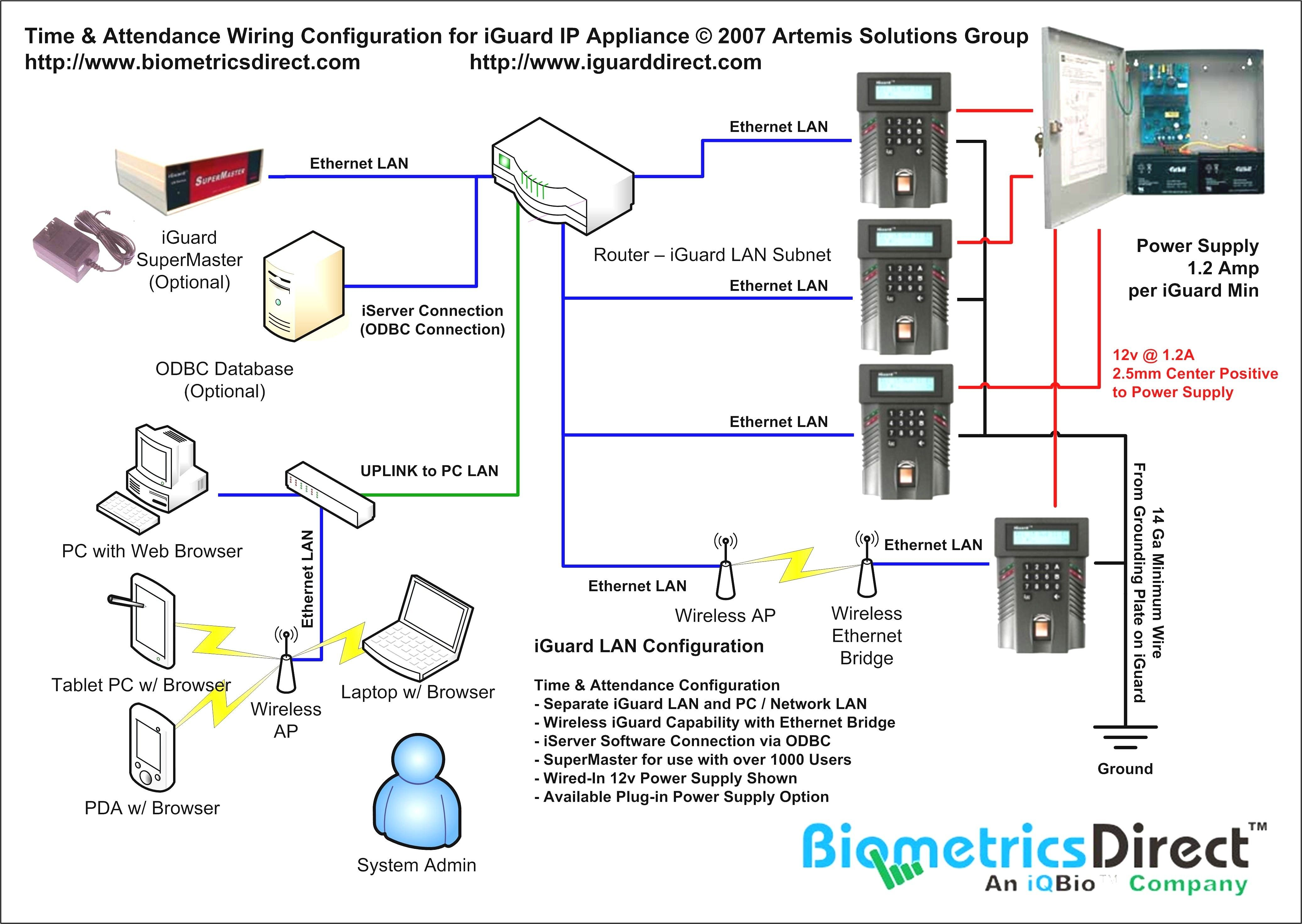 23 Great Ideas Of House Wiring Diagram Software Design