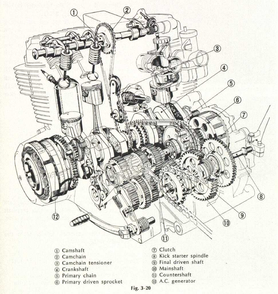 beautiful considering the staggering popularity of the honda cb750 as a platform for custom motorcycle builders i thought cutaway drawing  [ 971 x 1024 Pixel ]