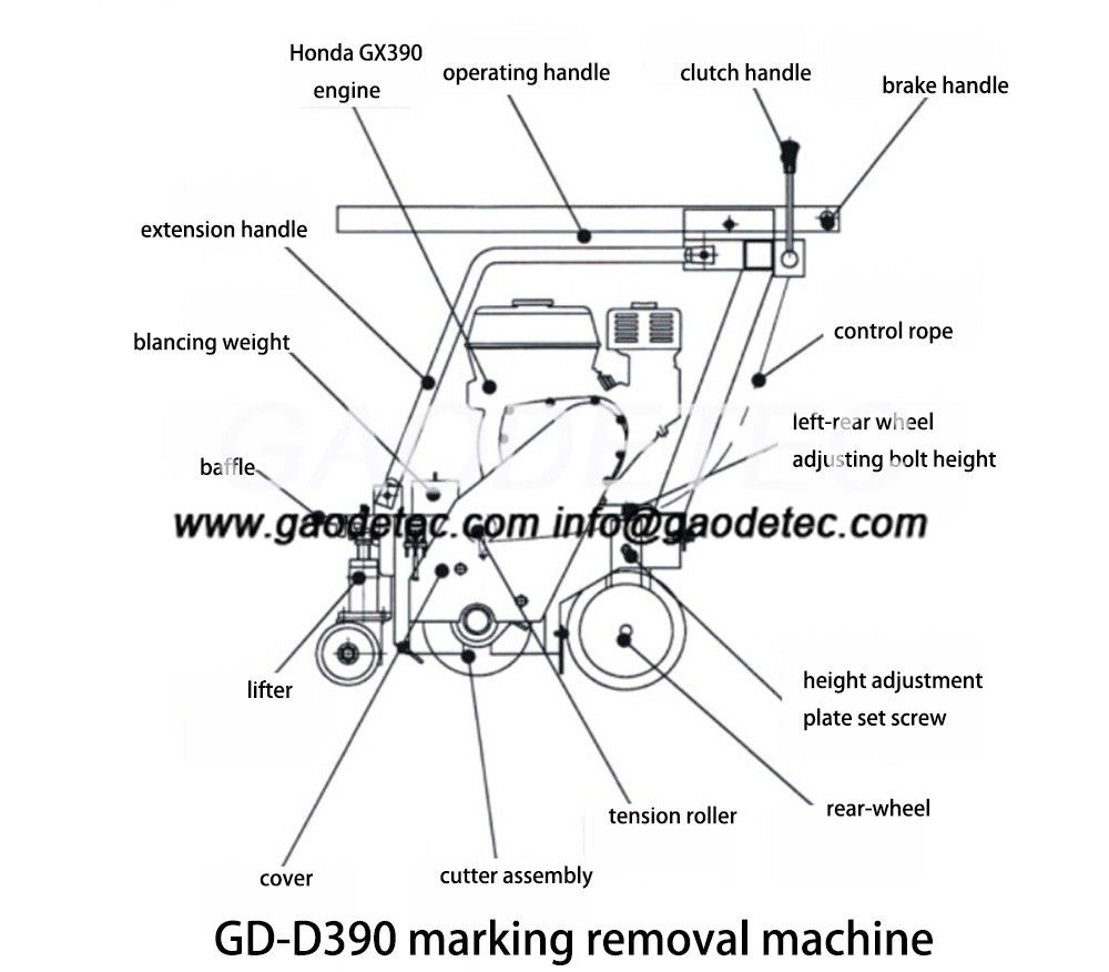 hight resolution of marking removal machine design