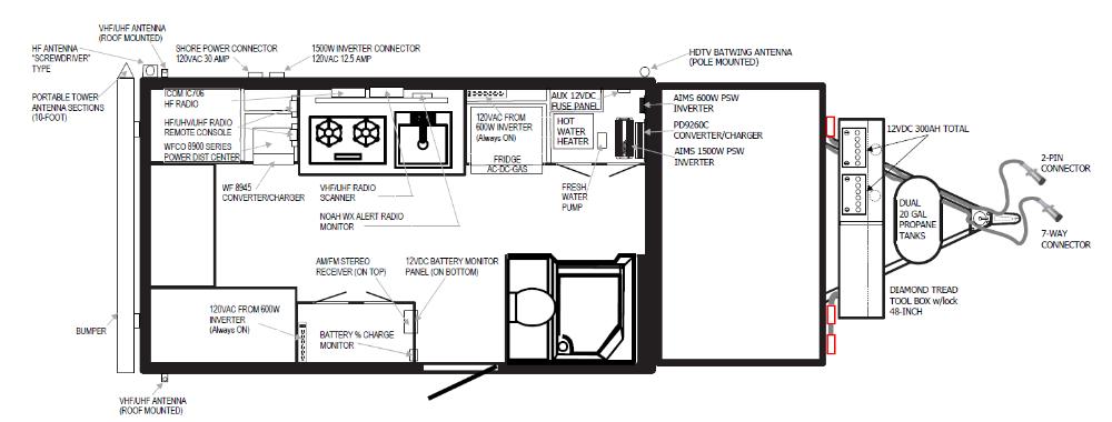 12v Outlet Inside 1207 Jayco Rv Owners Forum Trailer Wiring Diagram Jayco Jayco Rv