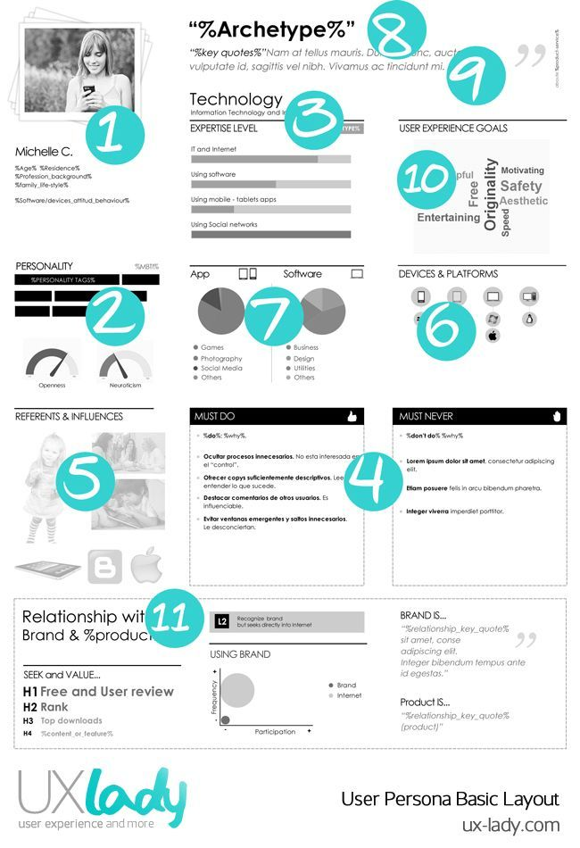 https social media strategy template blogspot com user persona
