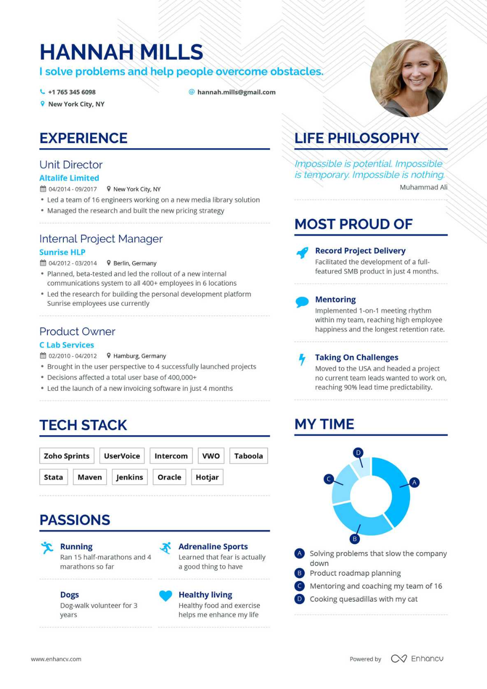 Free Resume Builder Online