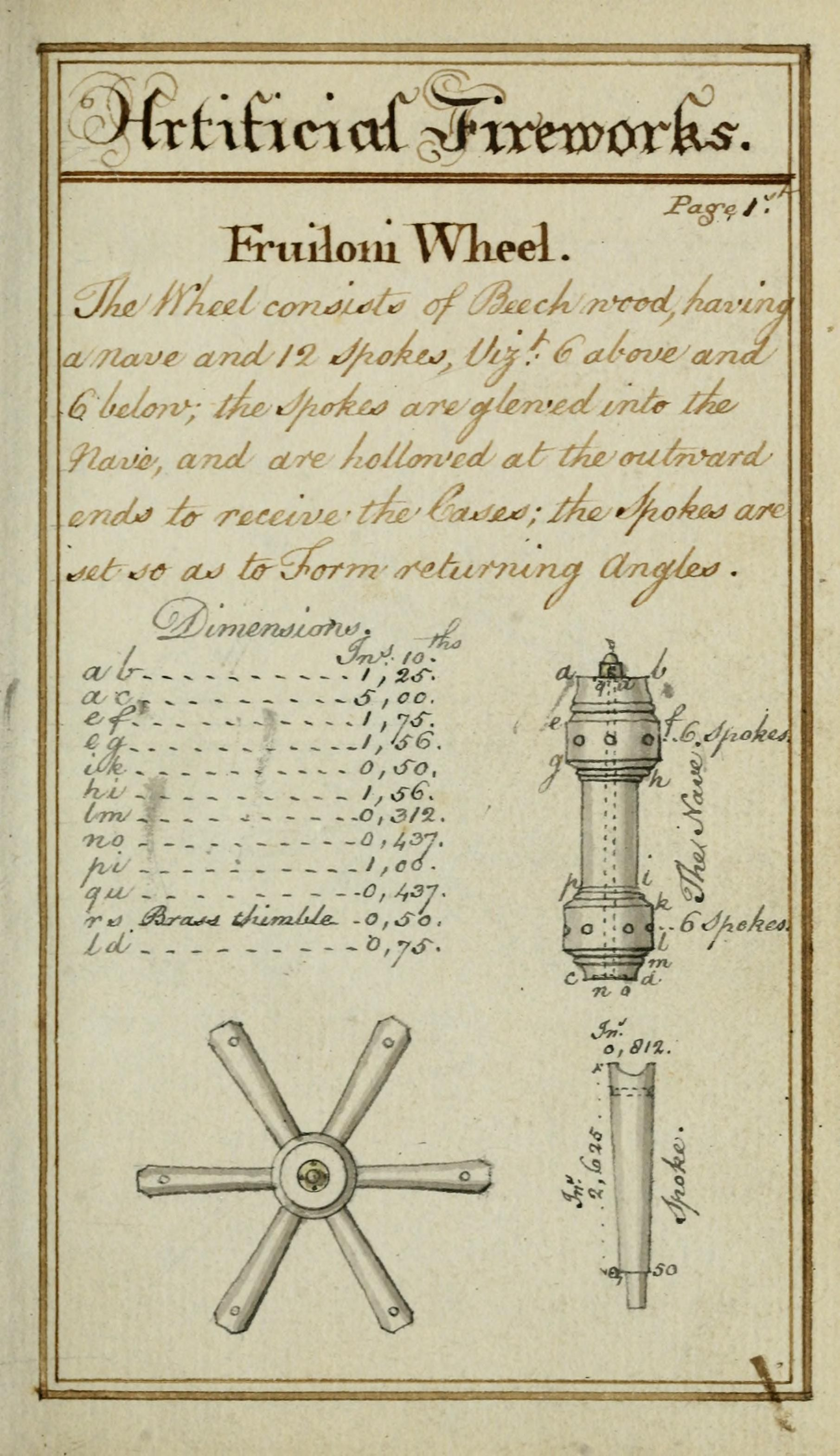 Artificial Fireworks 1785 Maskall John Free Download Borrow And Streaming Internet Archive Fireworks Book Publication Internet Archive