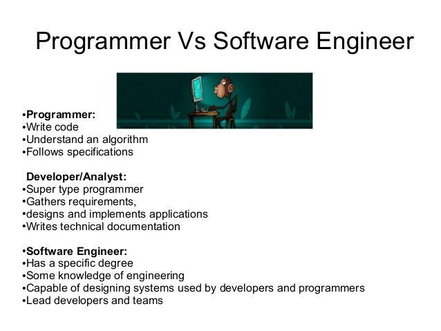 Software Engineer Penelusuran Google