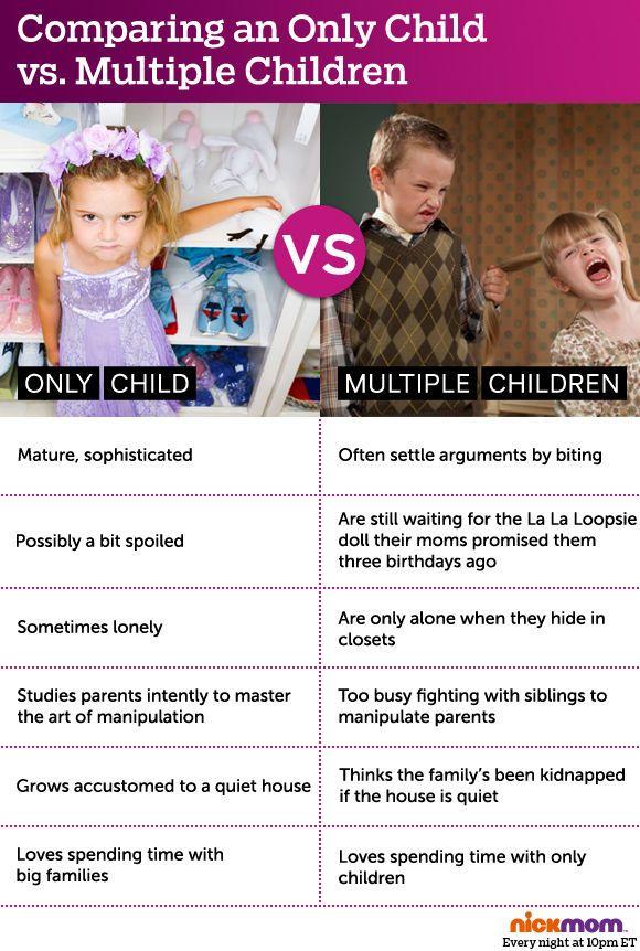 only child vs siblings studies