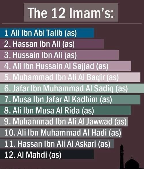The 12 Imams | Islam | Imam hassan, Imam ali quotes, Shia islam