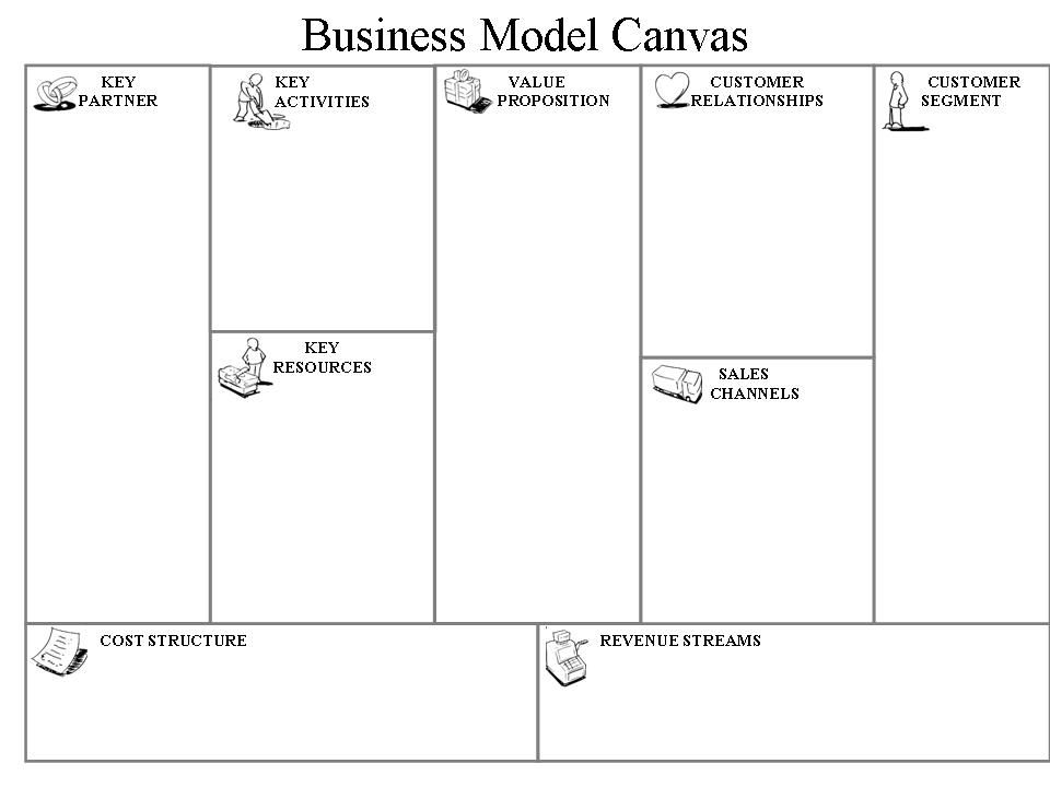 Business Model Canvas Template  Visual Od Models