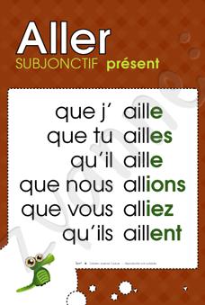Aller Subjonctif Present Subjonctif Present Parler Francais Cours De Francais