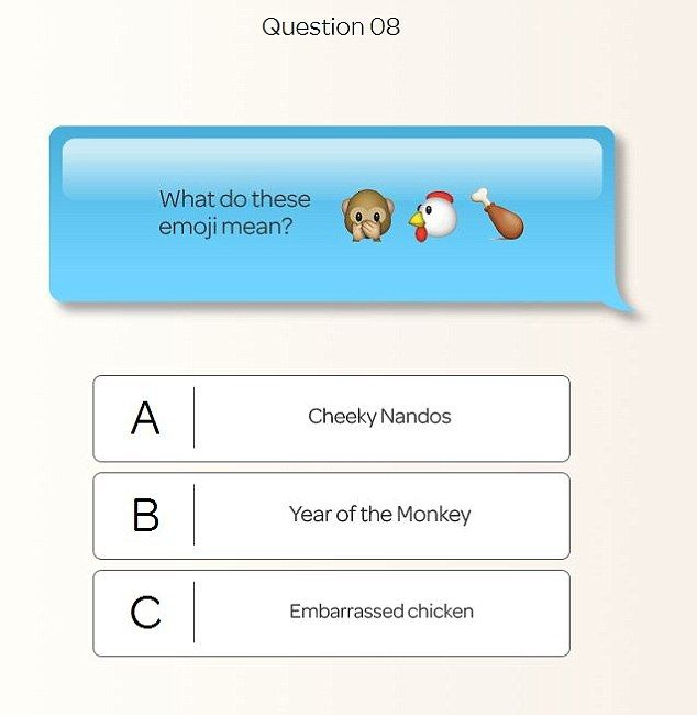 What Is Your Emoji Iq Take This Test Find Out Send Message And