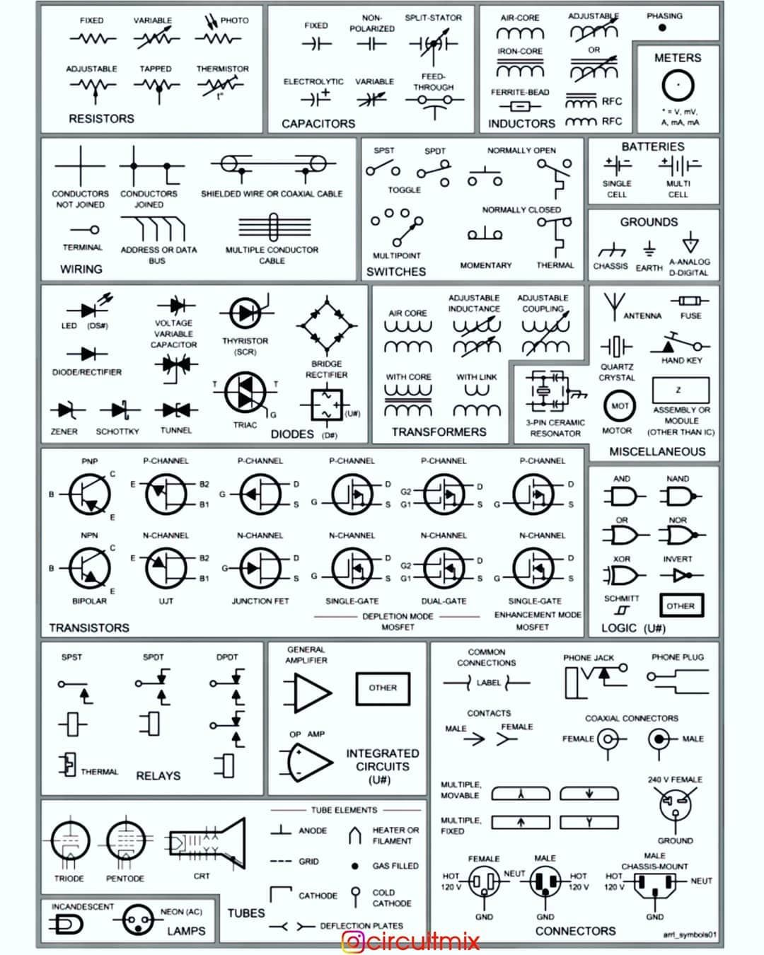 Circuitmix Circuitmix En Instagram Useful Electronics Components Symbols Save This Post Share And Tag Your Friends Resistor Ingenieria