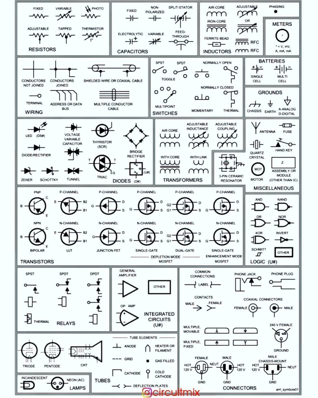 Circuitmix Circuitmix En Instagram Useful