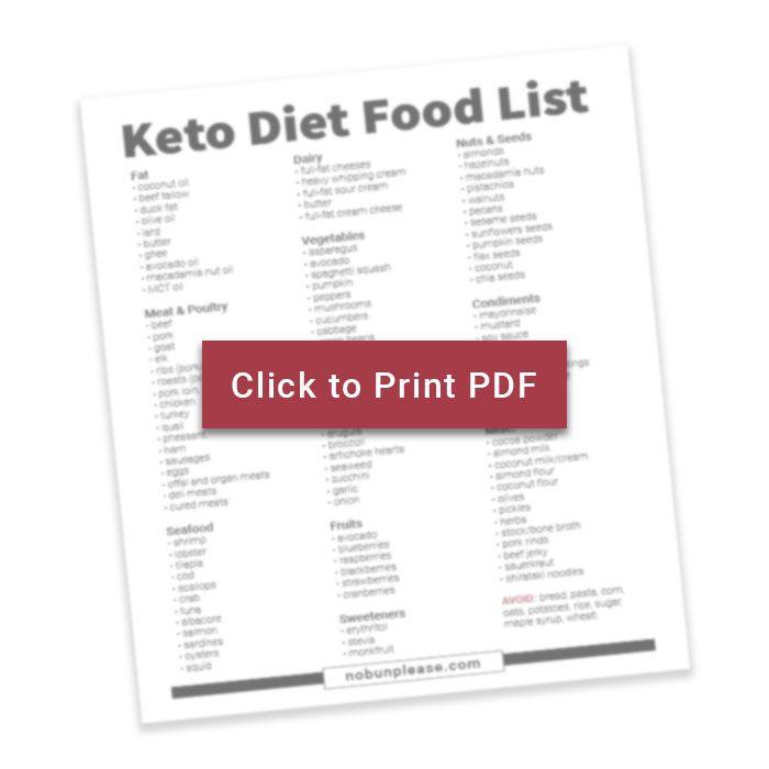 Complete Keto Diet Food List Printable Pdf Keto Keto Food