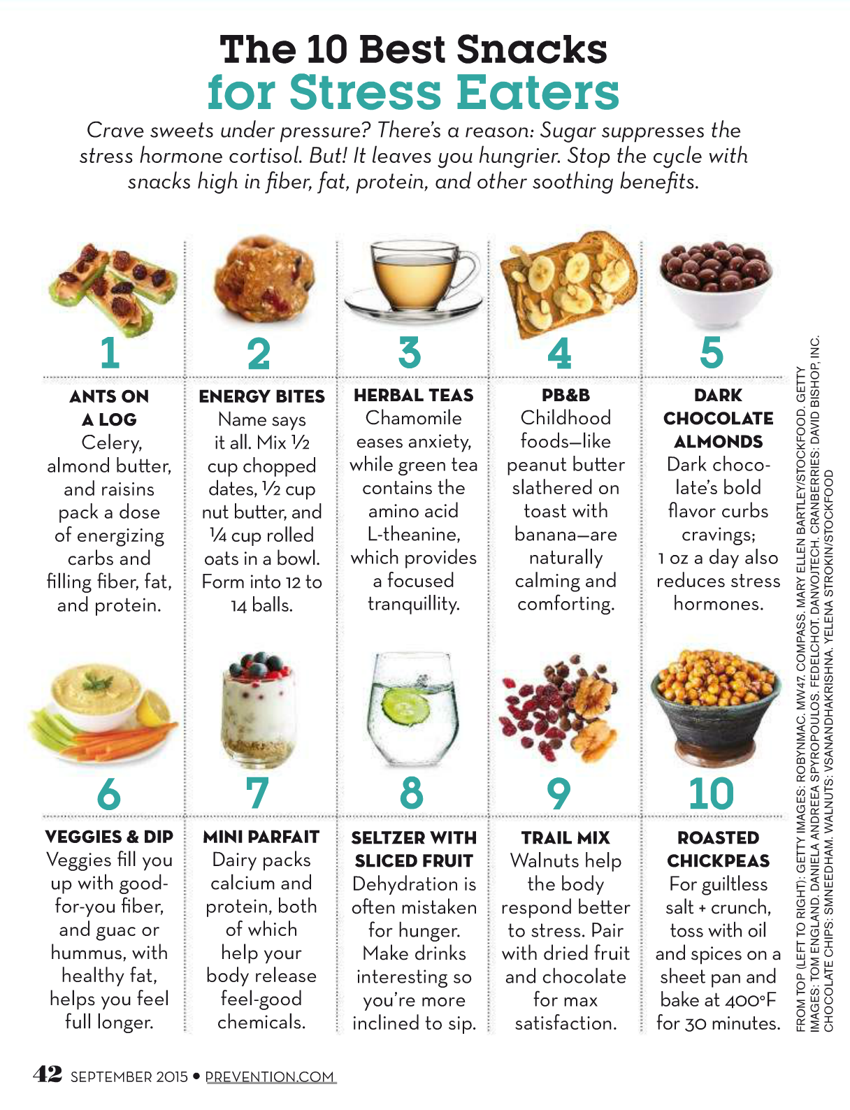 Pin by Sue Homemaker on Recipes: Snacks | Healthy study ...