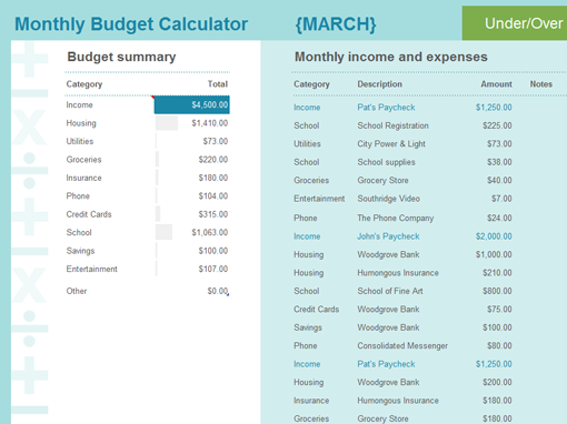 Budget Calculator  Recipes To Make    Budget