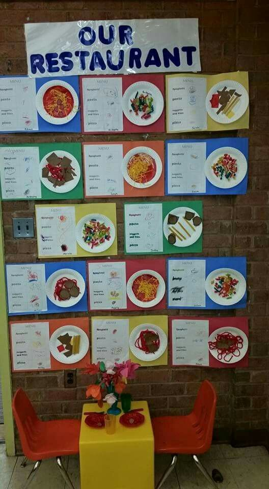 Restaurant theme bulletin board display tools of the for Theme board ideas