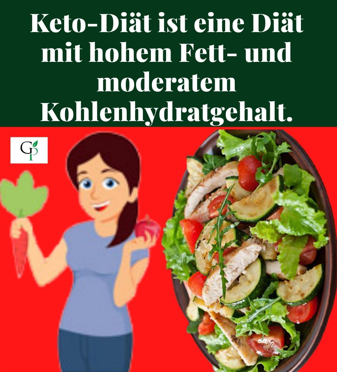 Diät verlieren 5 kg