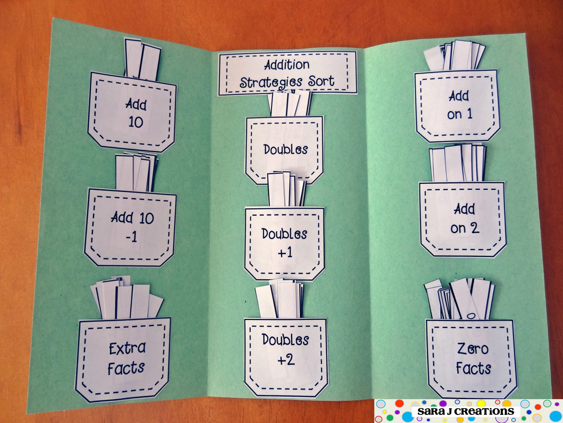 Interactive Notebook - Addition Facts | Addition facts, Math facts ...