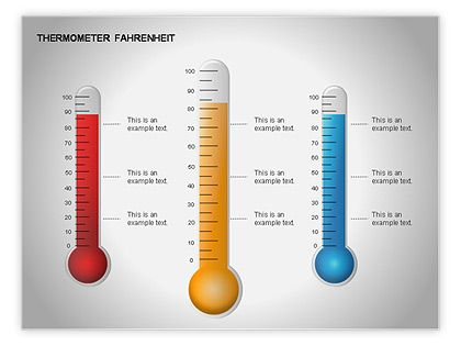 Thermometer Charts http://www.poweredtemplate.com/powerpoint ...