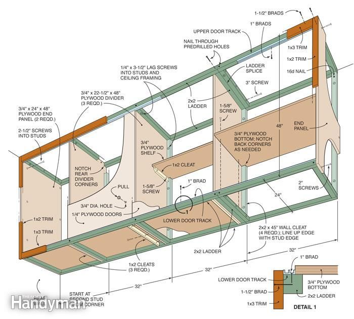 How to build Building Garage Cabinets Plans PDF woodworking plans Building garage cabinets plans Built from and plywood Read This Before You Organize Your ...  sc 1 st  Pinterest & Installing Large Garage Cabinets | Garage cupboards Cupboard and ...