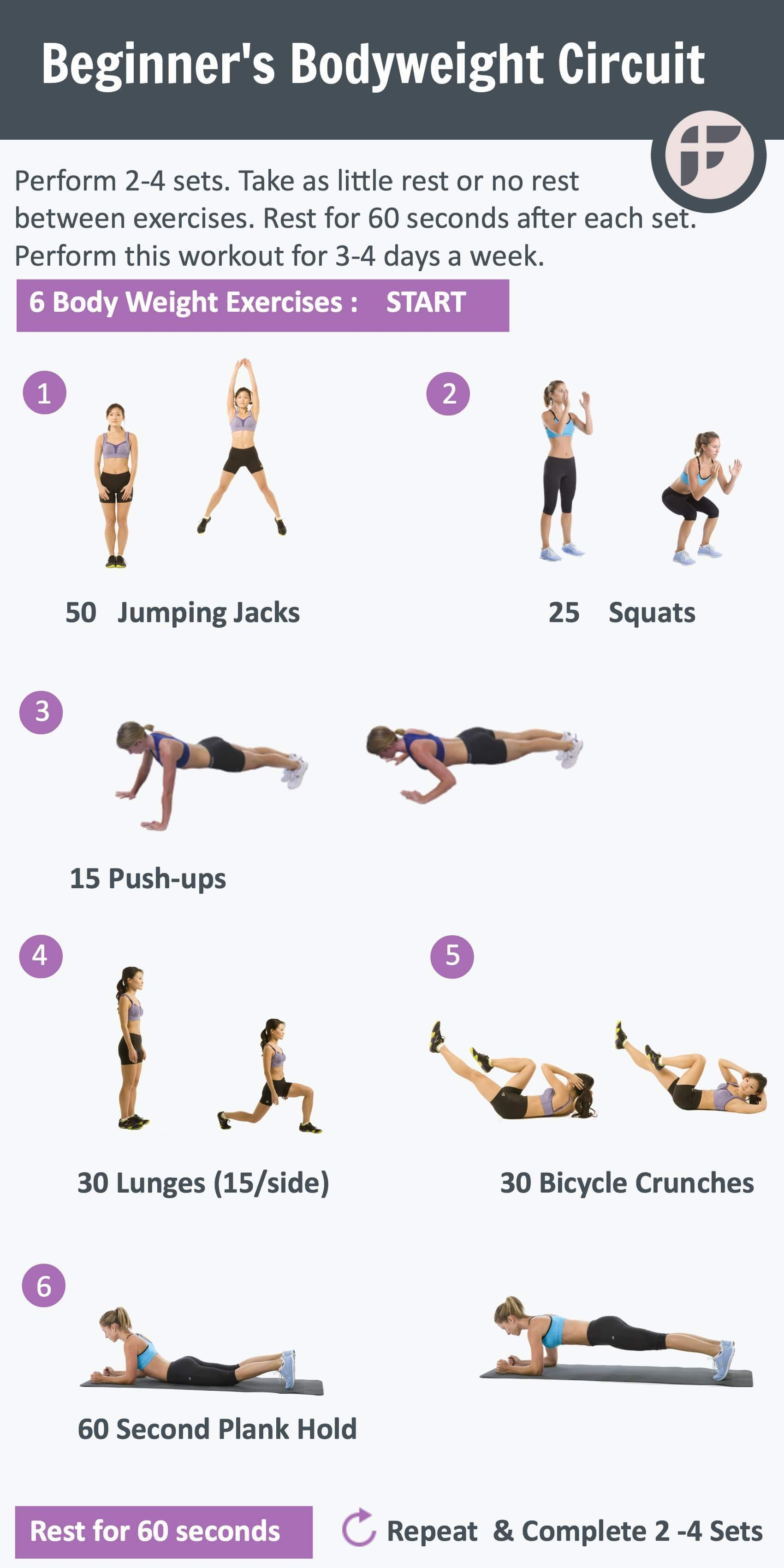 Best Bodyweight Workout For Beginners At Home Fitwirr Body Weight Circuit Body Weight Training Bodyweight Workout