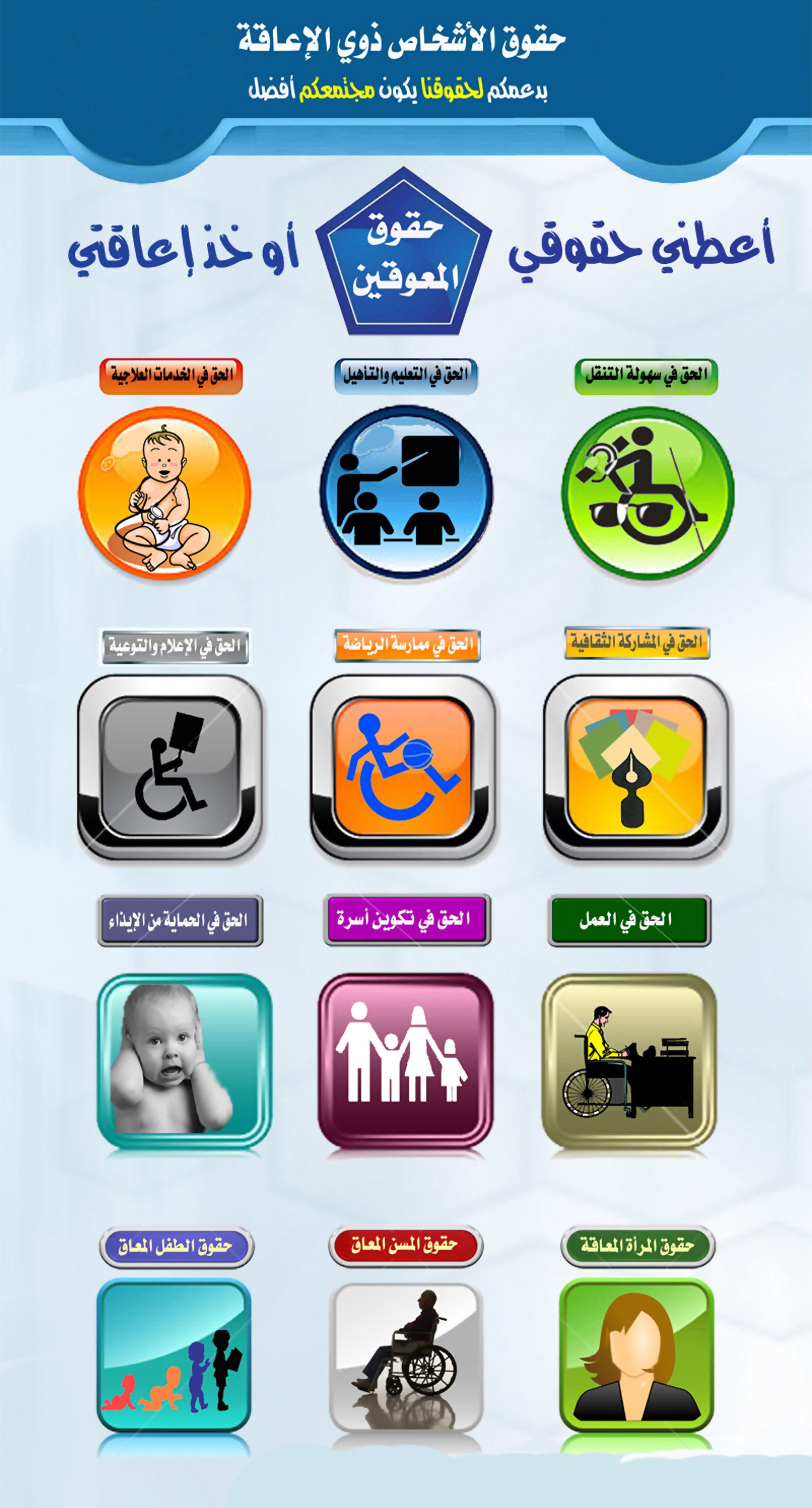 حقوق المعاقين Infographic Baby Printables Printables