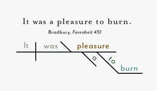 opening lines  diagrammed  | grammatically incorrect