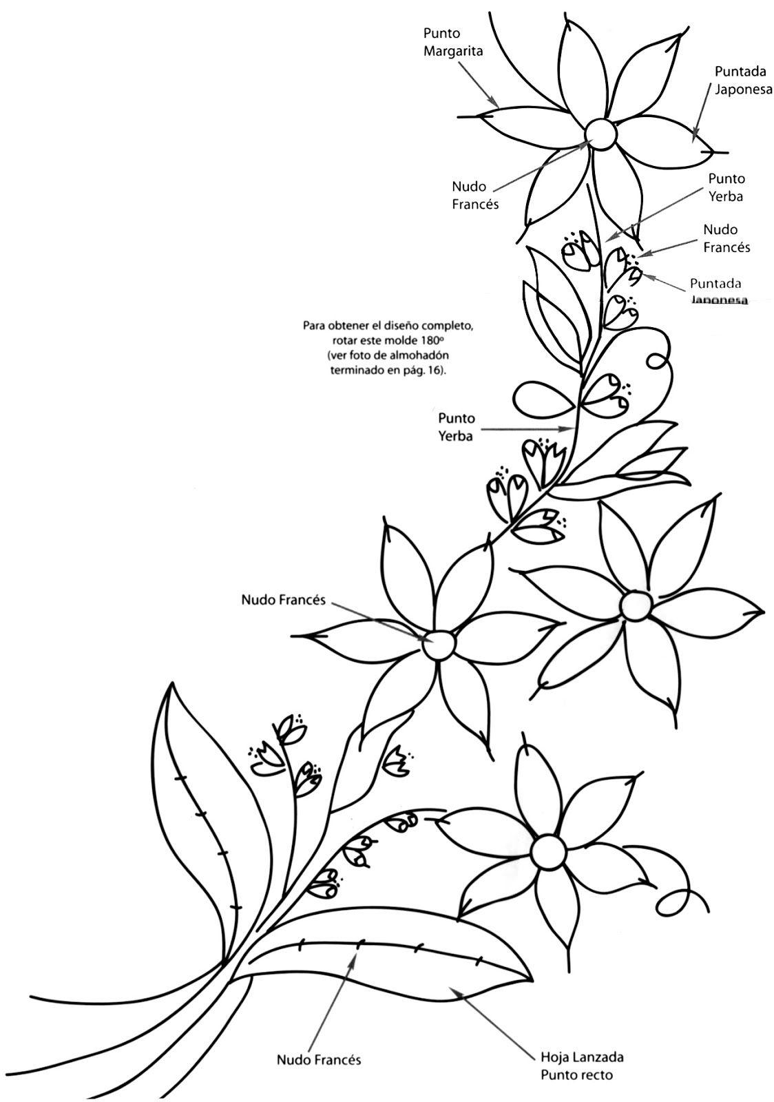 manualidades varias: Molde de Flores Para Bordar | Bordado con ...
