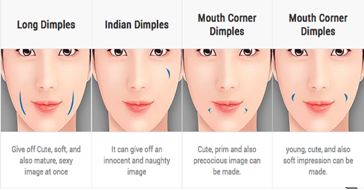how to draw dimples on a face