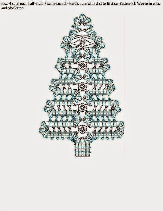 Para Navidad: Patrón Aplique en forma de pino en encaje de brujas ...