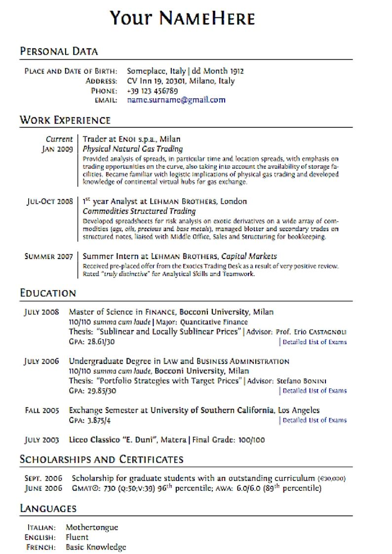 Examples Resumes Interests And Hobbies Resume Personal Surprising