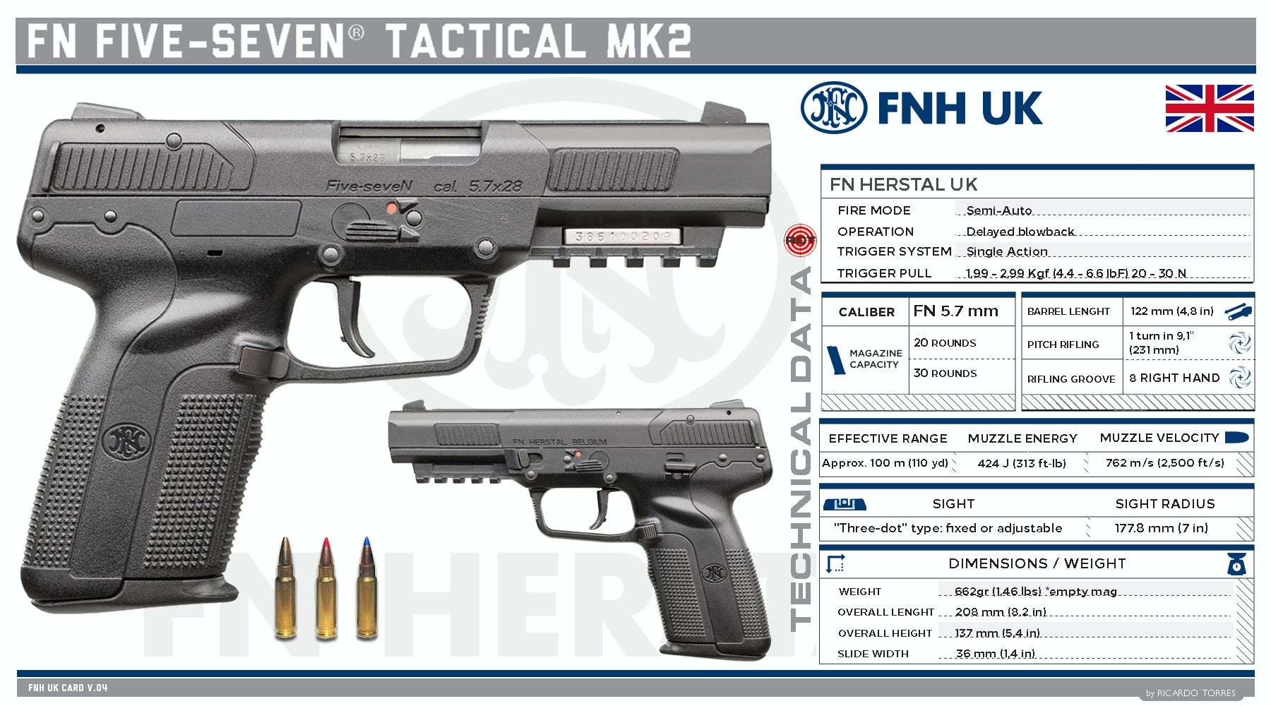 Fn Five Seven Tactical Mk2 Fn Five Seven Military Guns Guns Bullet