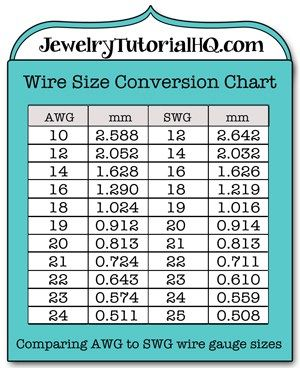 Jewelry wire gauge size conversion chart comparing awg american to swg british standard different parts of the world use also rh pinterest