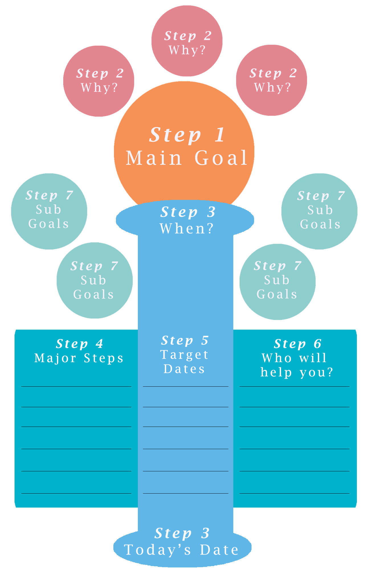 Goal Mapping Instructions