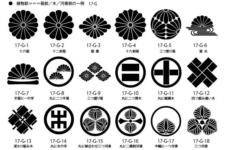 家紋 植物紋の一例 菊紋 木紋 河骨紋 家紋 菊 家紋 はんこ
