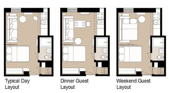 what is a studio apartment ideas and inspiration apartment