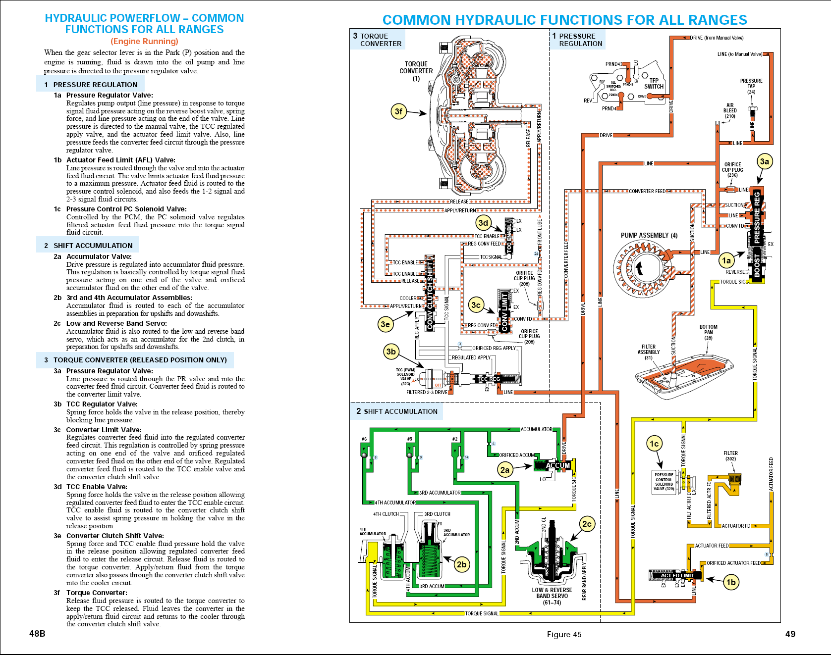 33 4l60e Wiring Diagram