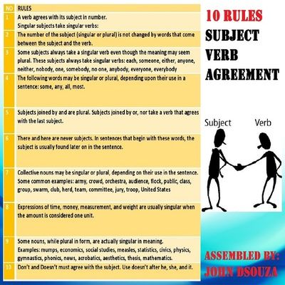 Subject Verb Agreement 10 Rules Pinterest Subject Verb Agreement